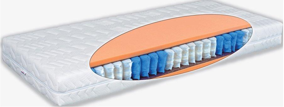 Matrac Premium Bioflex T3   Rozmer: 100 x 200 cm, Tvrdosť: tvrdosť T3
