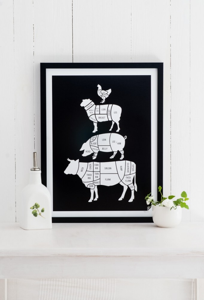 Čierny plagát Follygraph Meat Cuts, 30x40cm
