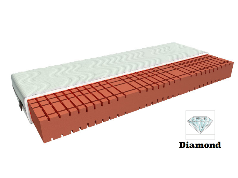Penový matrac Flexo 200x90 cm