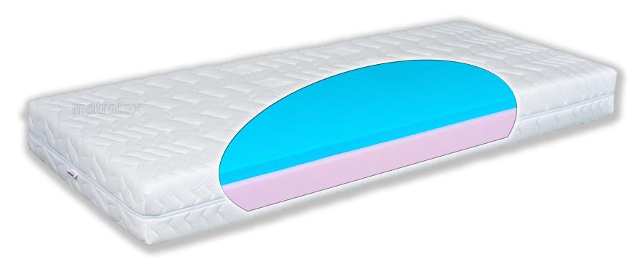 Matrac Trend Mef Pack   Rozmer: 80 x 200 cm, Tvrdosť: Tvrdosť T3-T4