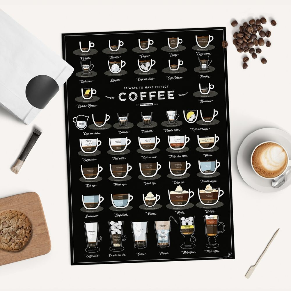 Plagát Follygraph 38 Ways To Make Perfect Coffee, 42x59,4 cm