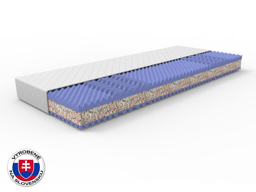 Penový matrac Zara 200x90 cm (T3)