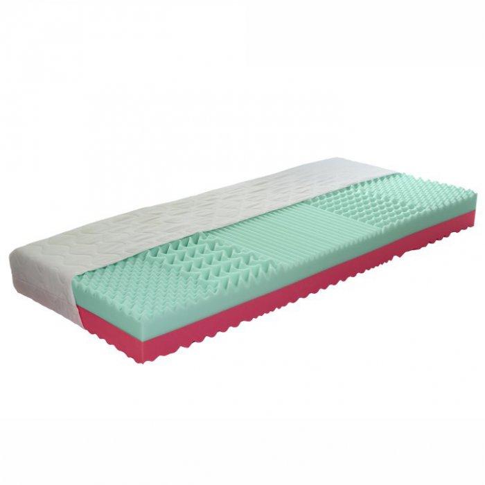 GUMOTEX LISA 80x200 cm obojstranný matrac - penový