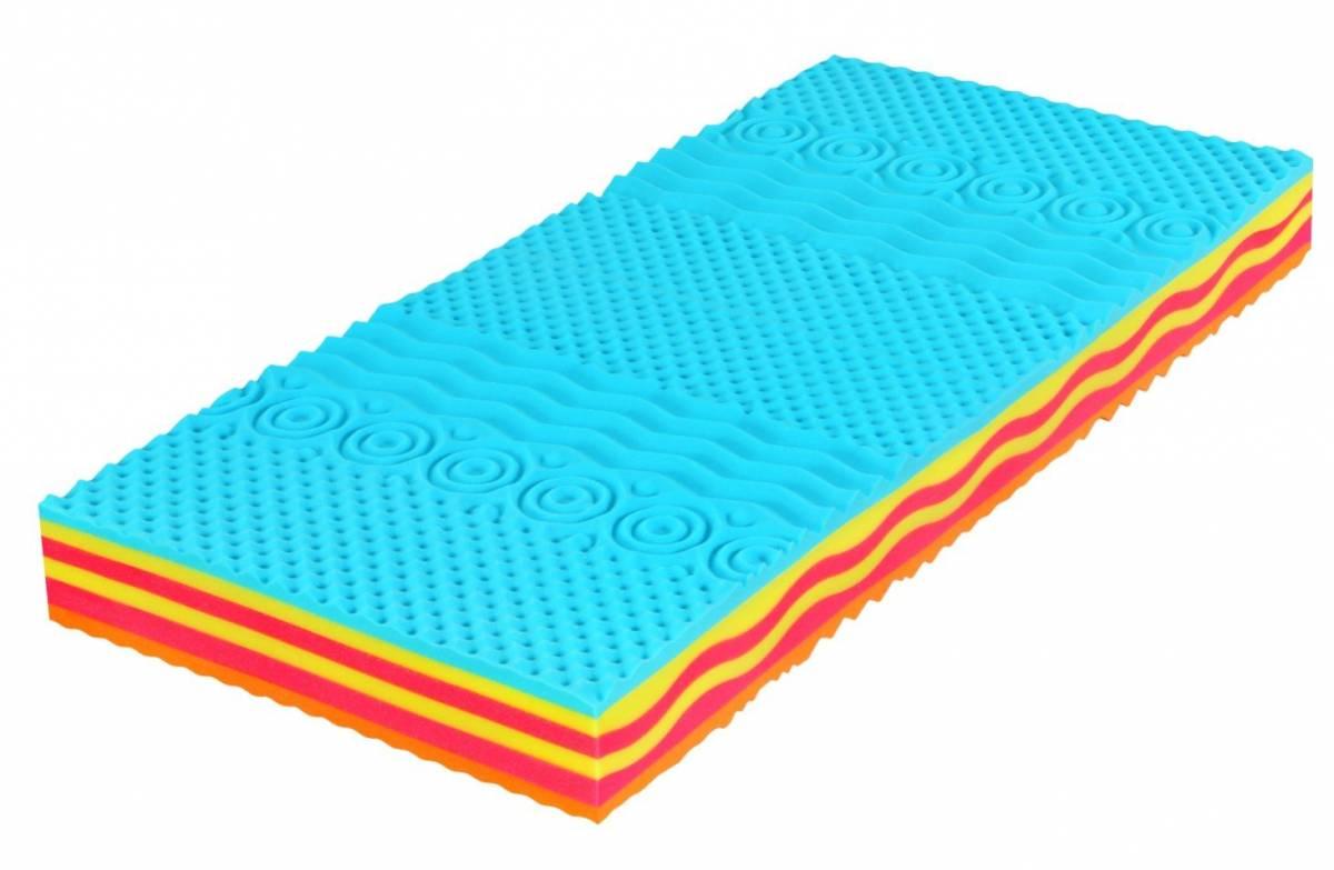 PreSpánok Prince Visco II - sendvičový matrac z lenivej peny matrac 90x200 cm