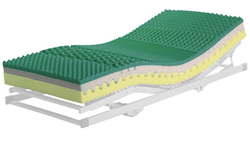 Penový matrac Visco Premium 200x90 cm MOB-4433