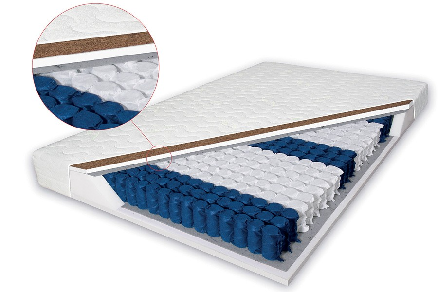 Bradop Taštičkový matrac VERONA 90x200x18 M-90-VERONA