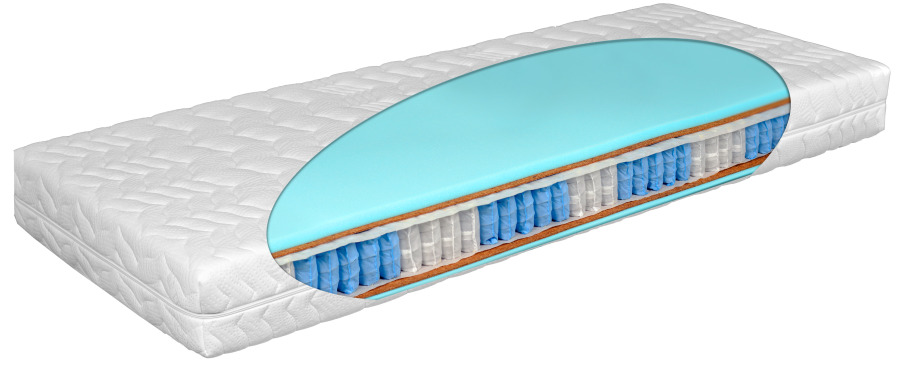 Matrac Premium Bioflex - HR   Rozmer: 180 x 200 cm, Tvrdosť: Tvrdosť T4