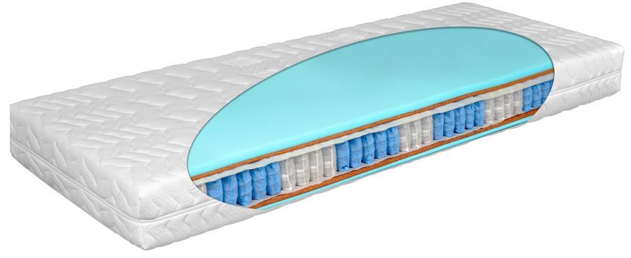 Matrac Premium Bioflex - HR   Rozmer: 200 x 200 cm, Tvrdosť: Tvrdosť T4